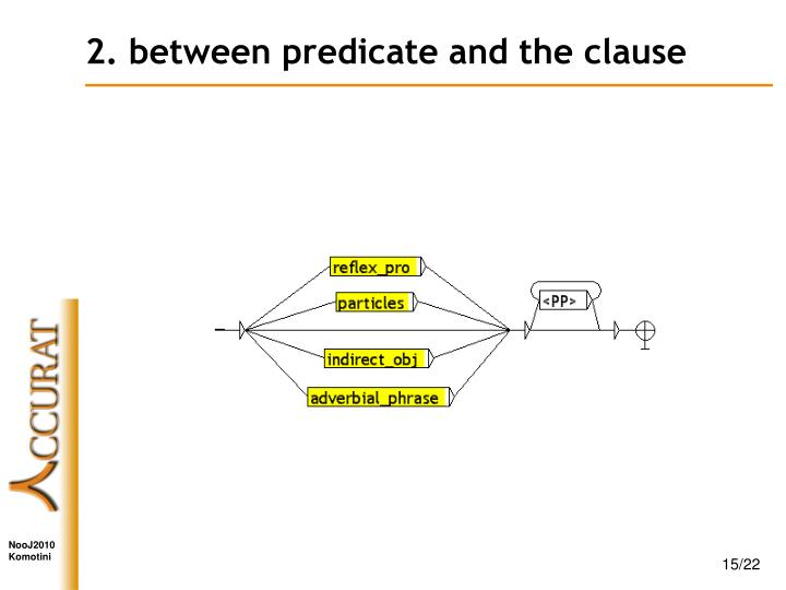 2. between predicate and the clause