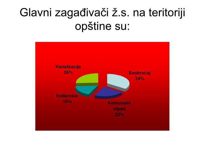 Glavni zagađivači ž.s. na teritoriji opštine su: