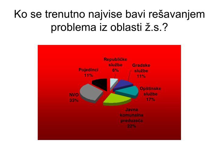 Ko se trenutno najvise bavi rešavanjem problema iz oblasti ž.s.?