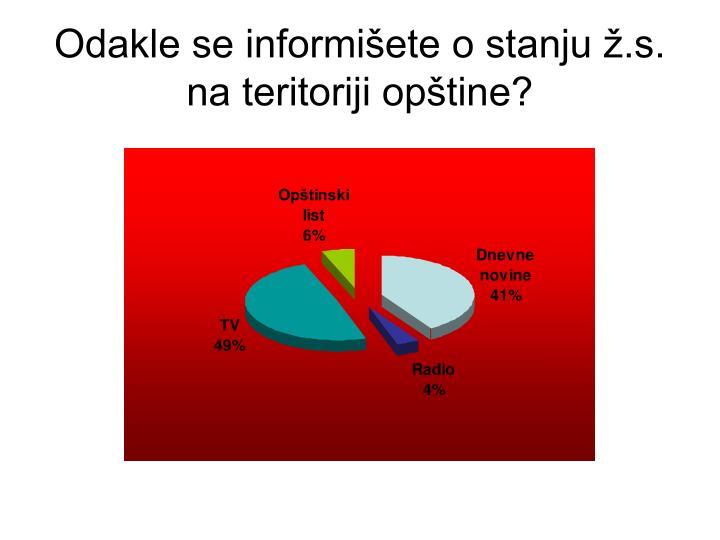 Odakle se informišete o stanju ž.s. na teritoriji opštine?