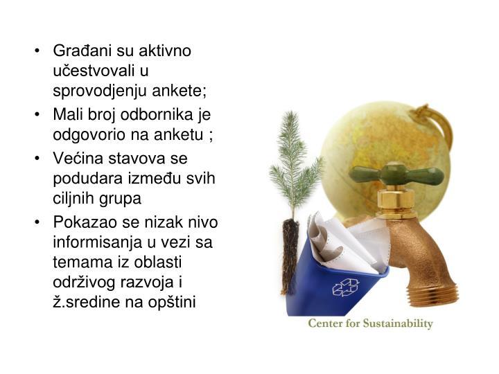 Građani su aktivno učestvovali u sprovodjenju ankete;