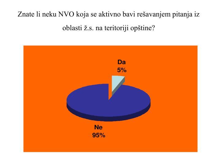 Znate li neku NVO koja se aktivno bavi rešavanjem pitanja iz oblasti ž.s. na teritoriji opštine?