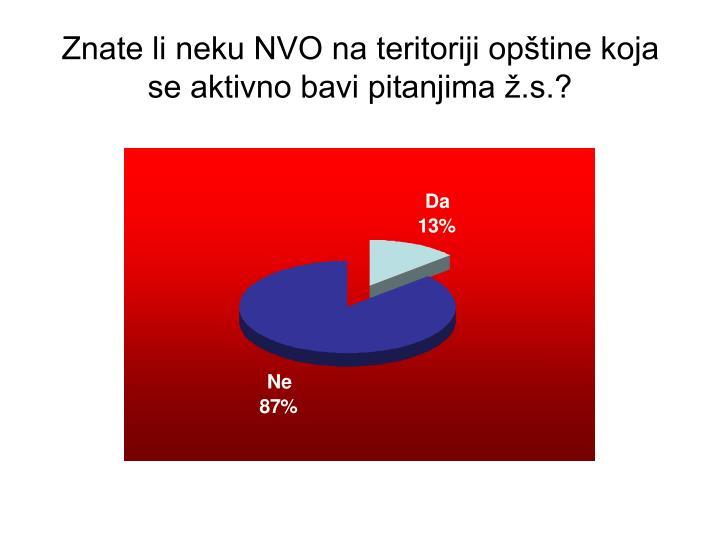 Znate li neku NVO na teritoriji opštine koja se aktivno bavi pitanjima ž.s.?