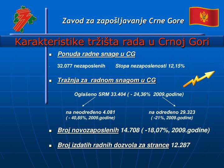 Karakteristike tržišta rada u Crnoj Gori