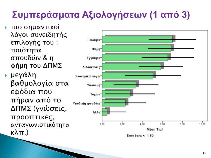 Συμπεράσματα Αξιολογήσεων (1 από 3)