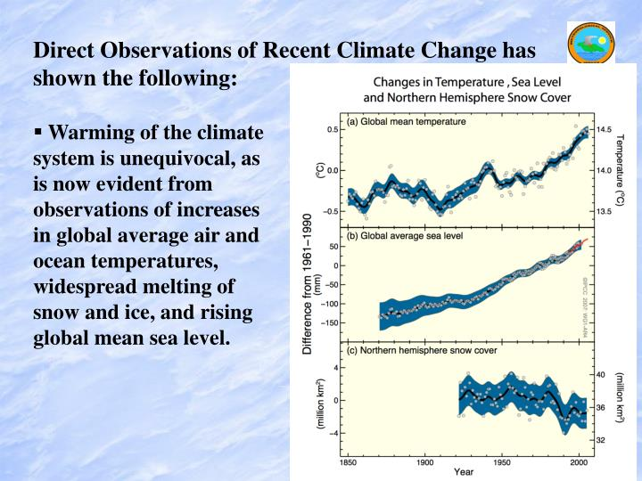 Direct Observations of Recent Climate Change has