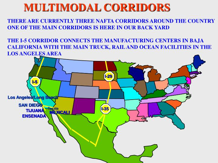 MULTIMODAL CORRIDORS