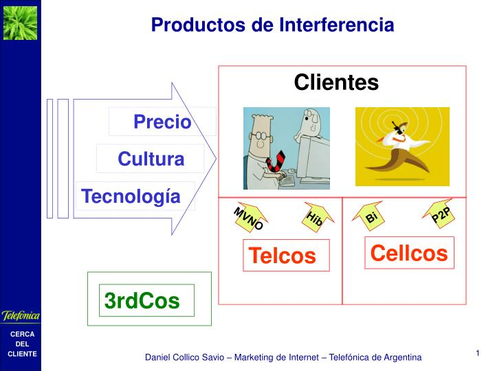 productos de interferencia