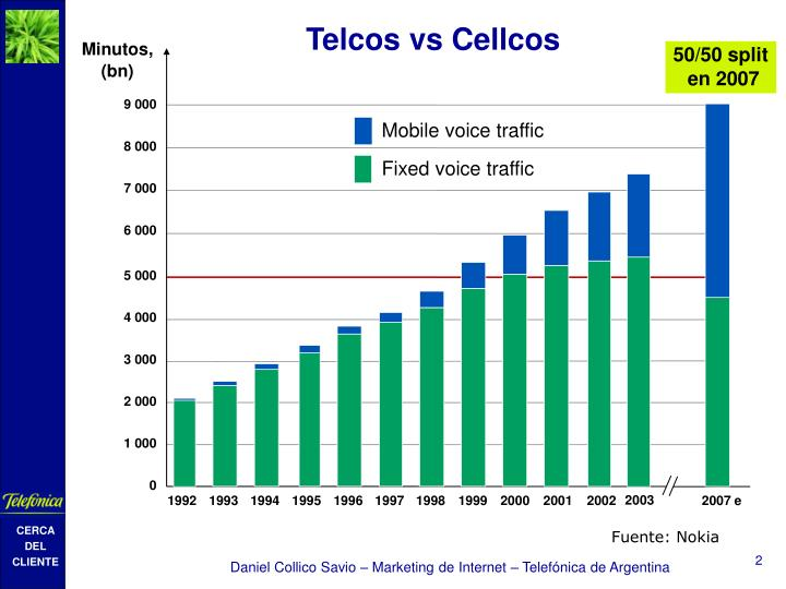 Telcos vs cellcos