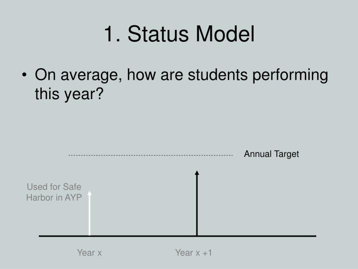 1. Status Model