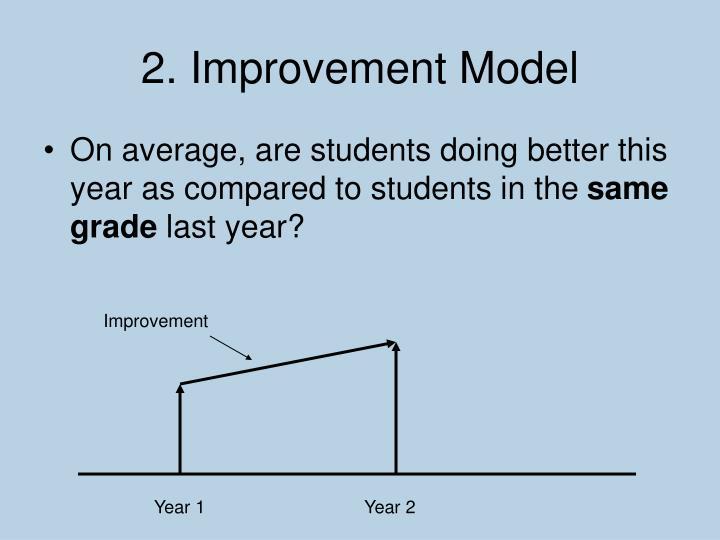 2. Improvement Model