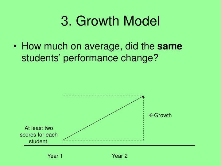 3. Growth Model