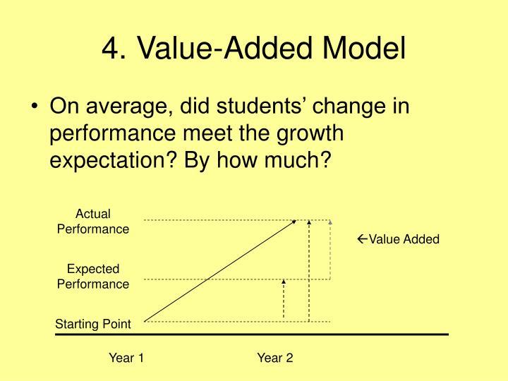 4. Value-Added Model