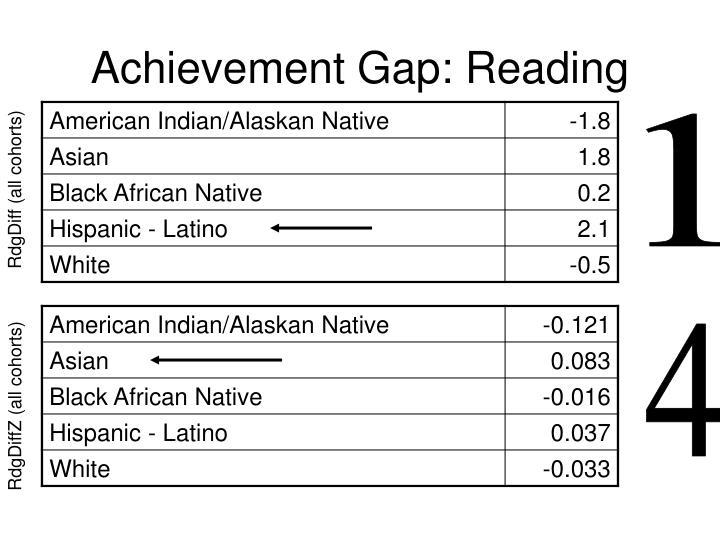 Achievement Gap: Reading
