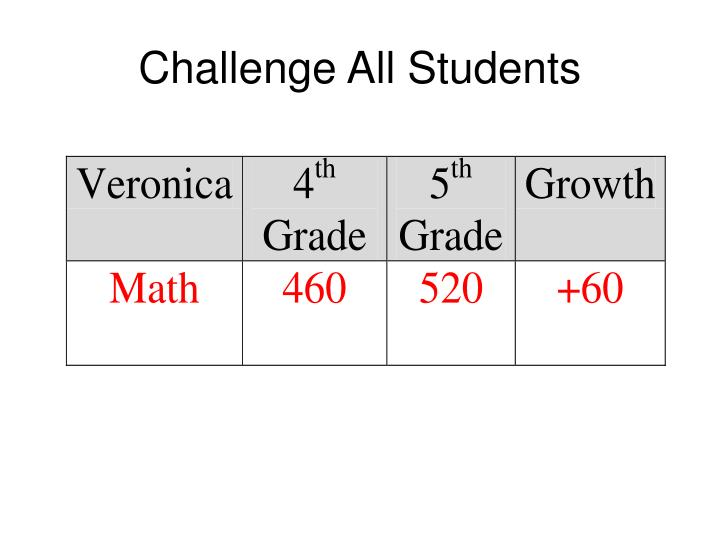 Challenge All Students
