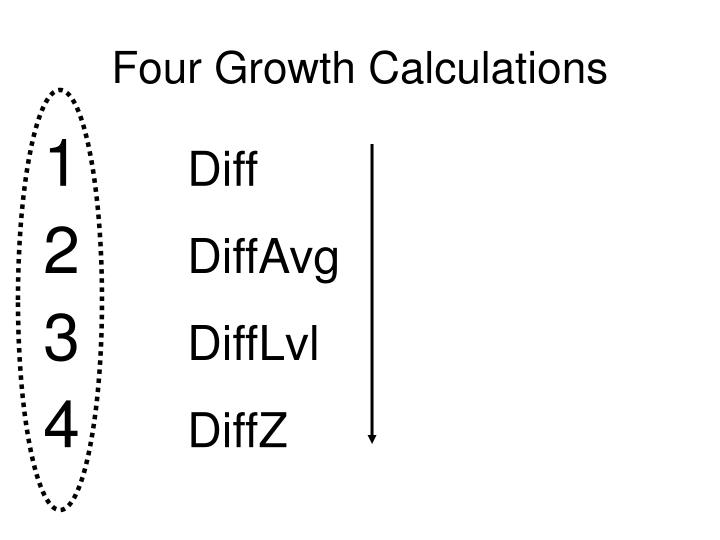 Four Growth Calculations