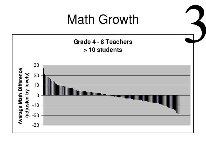 Math Growth