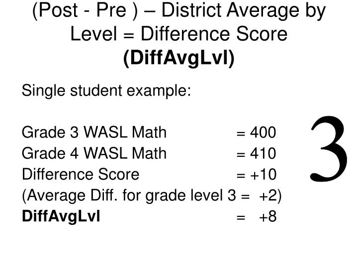 (Post - Pre ) – District Average by Level = Difference Score