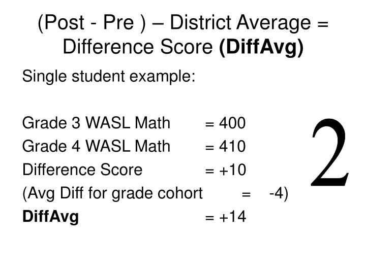 (Post - Pre ) – District Average = Difference Score