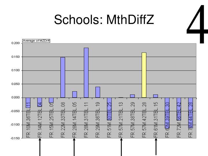 Schools: MthDiffZ