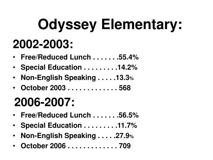 2002-2003: