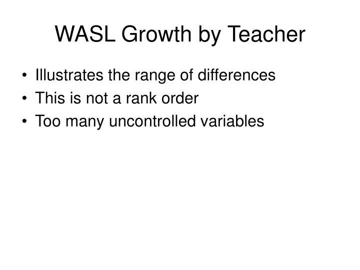 WASL Growth by Teacher