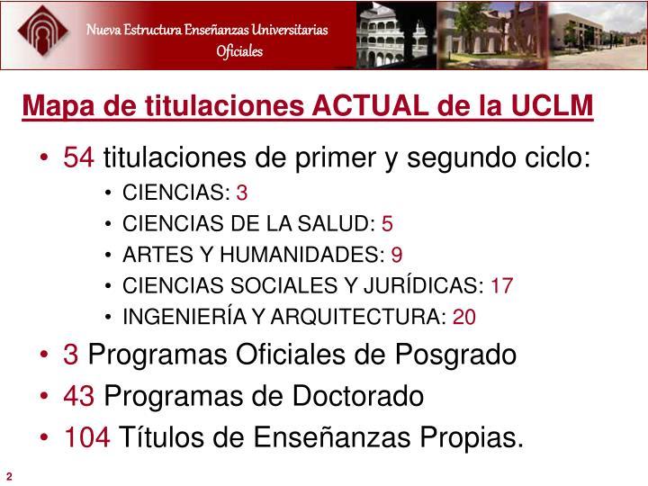 Mapa de titulaciones ACTUAL de la UCLM