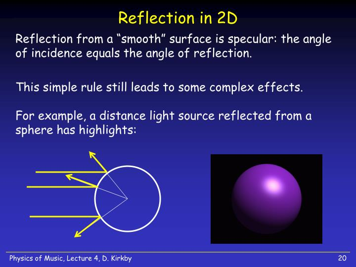 Reflection in 2D