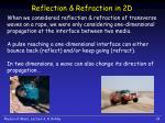 reflection refraction in 2d