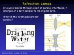refraction lenses