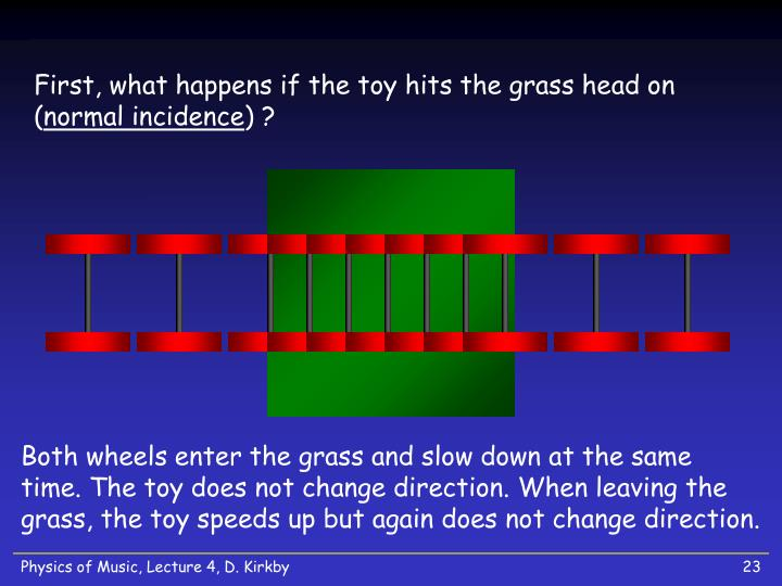 First, what happens if the toy hits the grass head on (