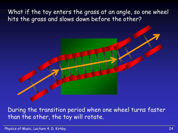 What if the toy enters the grass at an angle, so one wheel hits the grass and slows down before the other?