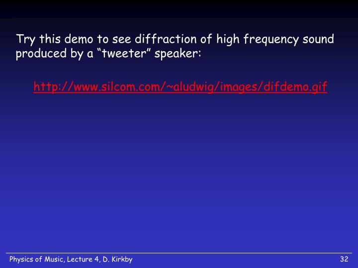 "Try this demo to see diffraction of high frequency sound produced by a ""tweeter"" speaker:"