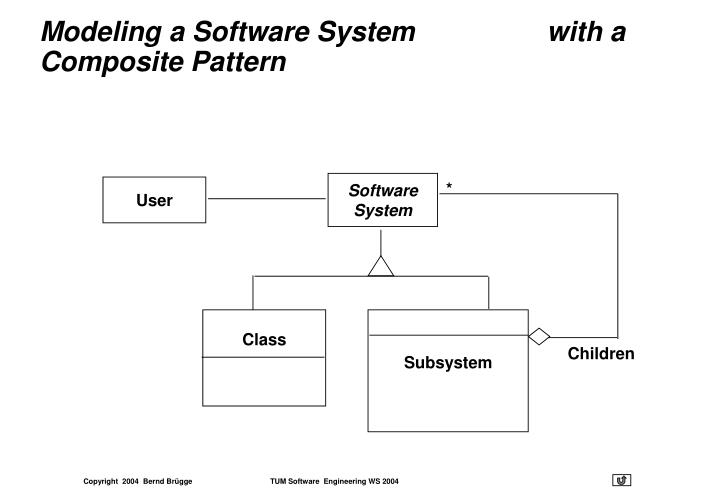 Modeling a Software System with a Composite Pattern