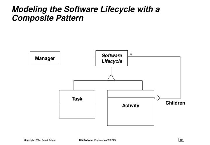 Modeling the Software Lifecycle with a Composite Pattern