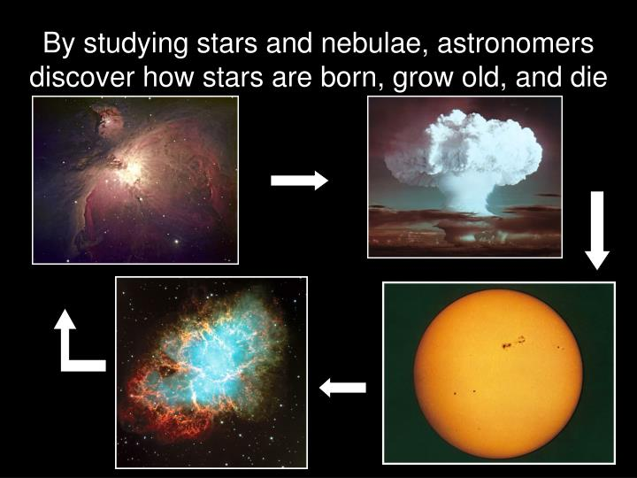 By studying stars and nebulae astronomers discover how stars are born grow old and die