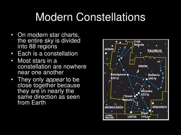 Modern Constellations