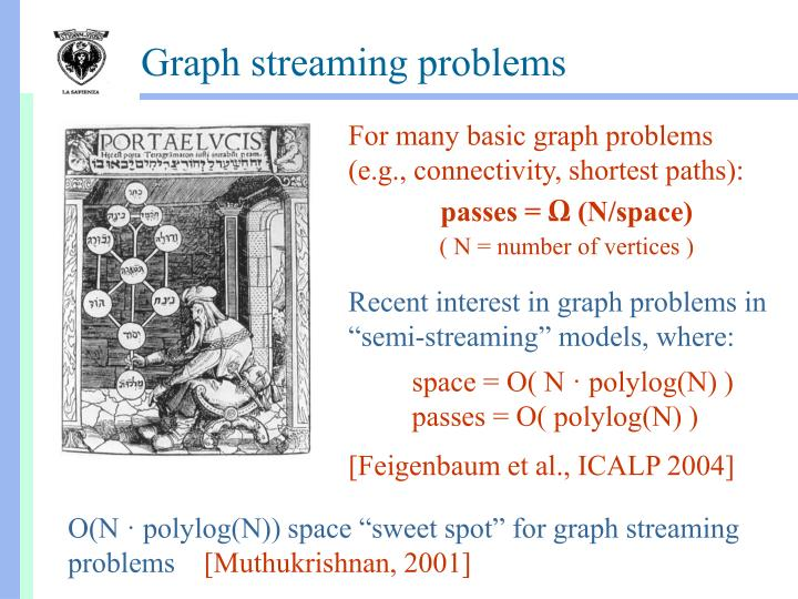 "Recent interest in graph problems in ""semi-streaming"" models, where:"