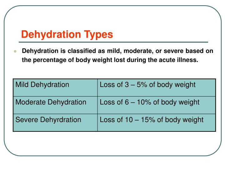 Dehydration Types