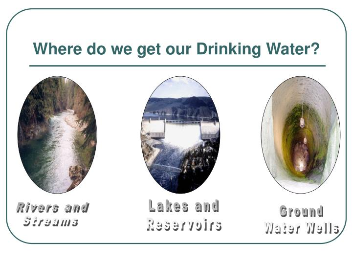 Where do we get our Drinking Water?