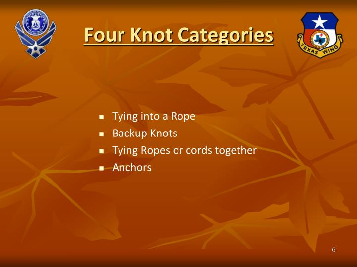 Four Knot Categories