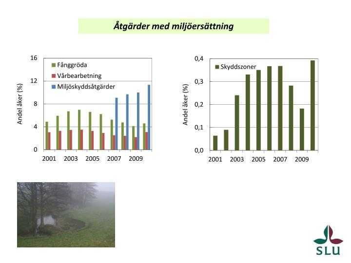 Åtgärder med miljöersättning