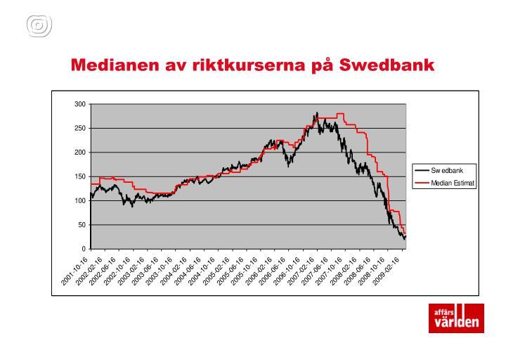 Medianen av riktkurserna på Swedbank