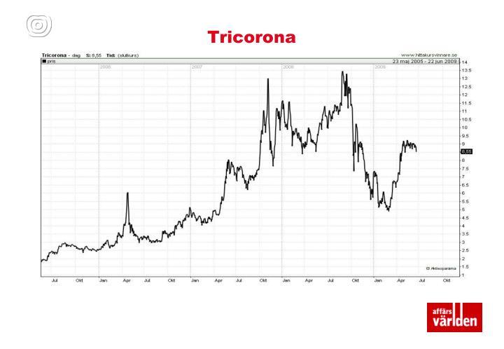 Tricorona