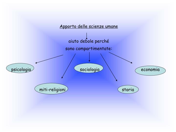 Apporto delle scienze umane