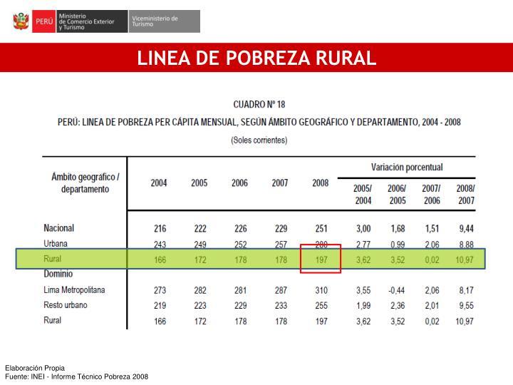 LINEA DE POBREZA RURAL