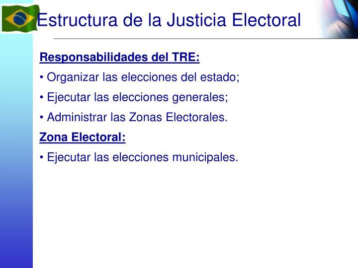 Estructura de la Justicia Electoral