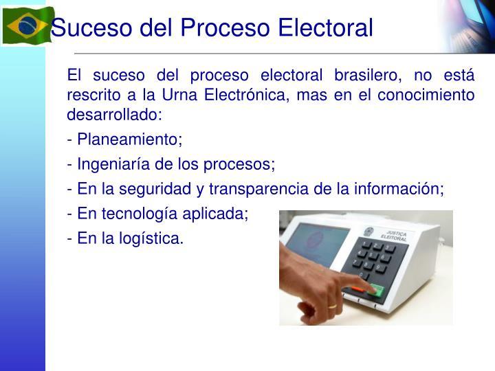 Suceso del Proceso Electoral