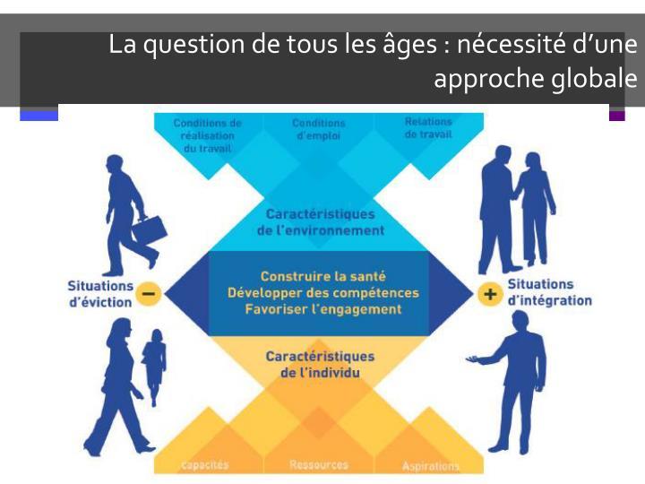 La question de tous les âges : nécessité d'une approche globale