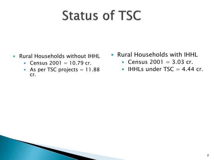 Status of TSC